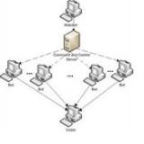 botnet3