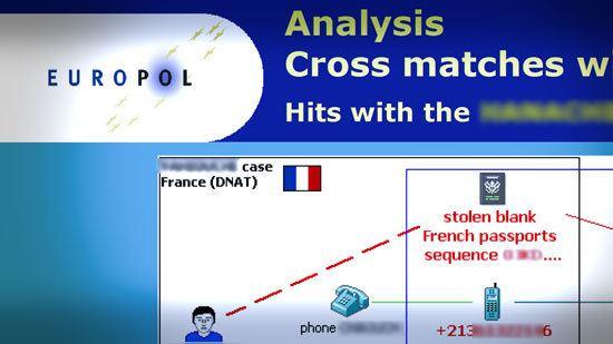 europol-dossier