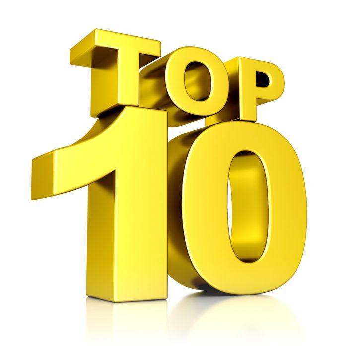 De 10 populairste artikelen van 2015